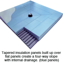 Tapered-insulation