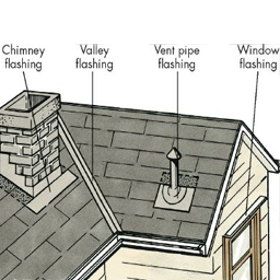 Roof pro roof flashing details roof pro ny long island for Does new roof affect appraisal